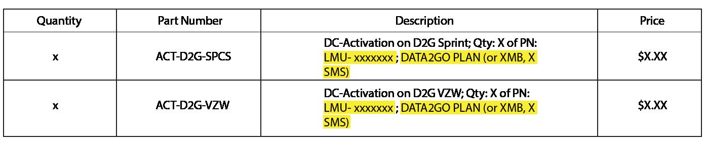 data2g0-01
